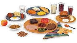 Základní sada replik potravin
