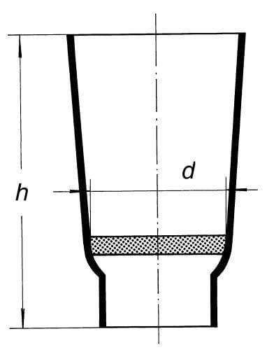 Kelímok filtračný kužeľového tvaru, pórovitosť S 2, 15 ml